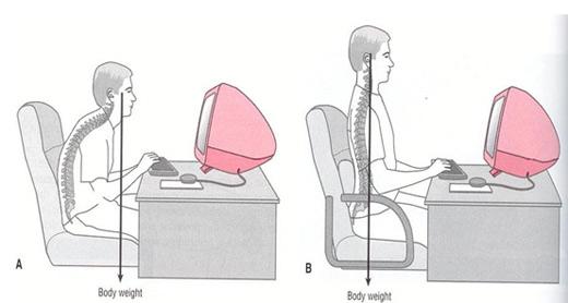 taisyklinga laikysena sėdint
